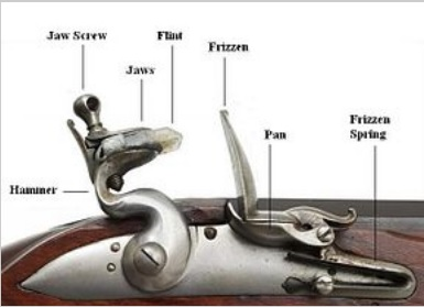 Blackpowder Flintlocks For The Survivalist
