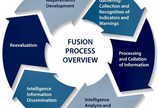 Building your ACE/Fusion Center