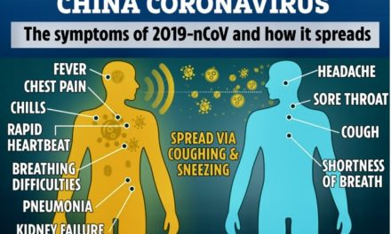 News and analysis on Coronavirus