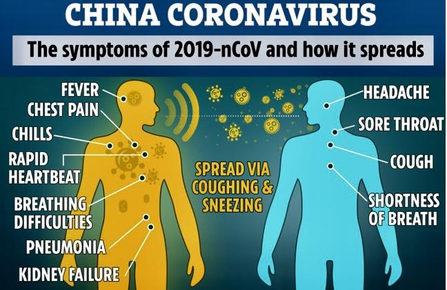 News and analysis on Coronavirus