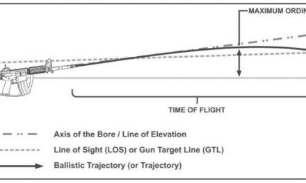 Video: Ballistics and Basic Rifle Marksmanship from Pat McNamara