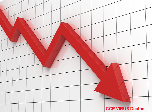 Fun Facts Wednesday – CCP Virus Mortality Rate