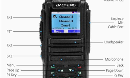 A Quick-Start Guide To The Baofeng DM-1701
