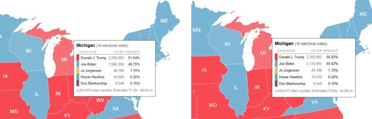 Michigan Vote Fraud WITNESS assassination attempt?