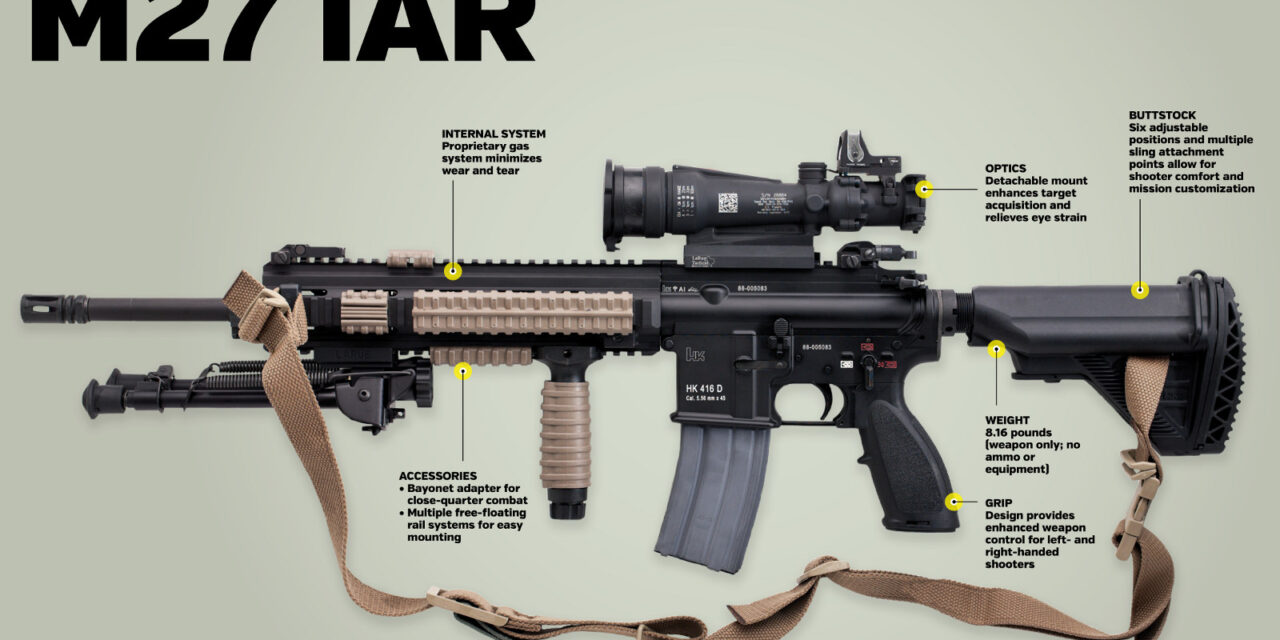 The SSAR: The Squad Support Action Rifle
