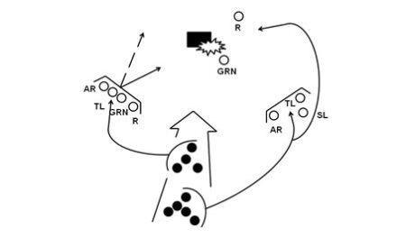 Battle Drills: A Whiteboard Tabletop Primer