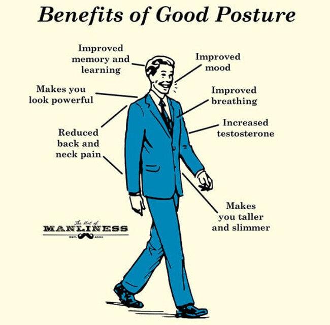 VIDEO: Fix Bad Posture in 22 Days