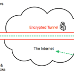 Digital Spoor and Cyber Weapons: How To Cover Your Tracks Online, by Silicon Valley Sniper