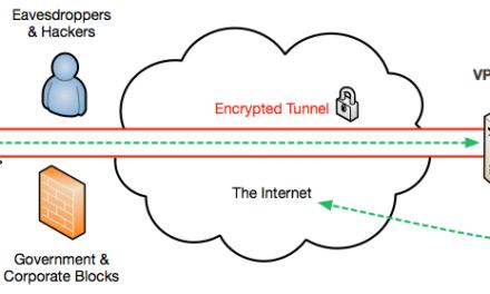 Should you use a VPN? Best VPNs for 2021