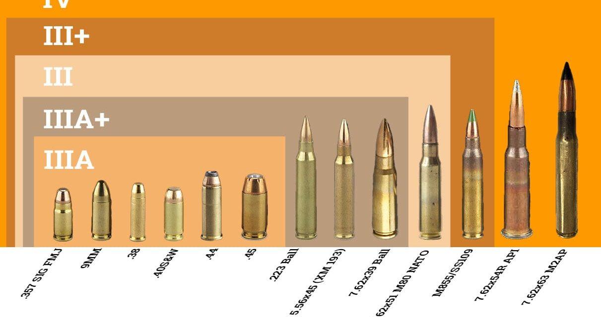 RMA Armament: American Made Ceramic Armor Plates