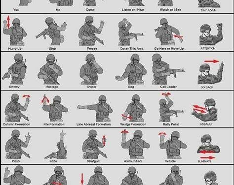 Tactical to Practical – 5 Hand Signals Everyone Should Know, by Jessie Blaine