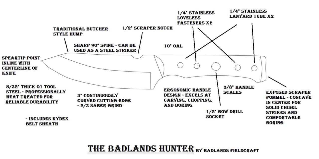 """Announcing the Badlands Fieldcraft """"Badlands Hunter"""" Knife"""